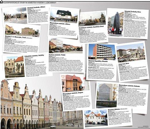 Nejkontroverznější budovy na náměstích jižní Moravy a Vysočiny..