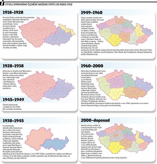 Jak vypadala historie členění nynější České republiky včetně Jihomoravského kraje.