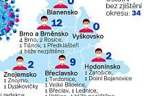 Mapa nákazy na jižní Moravě k pátečnímu večeru.