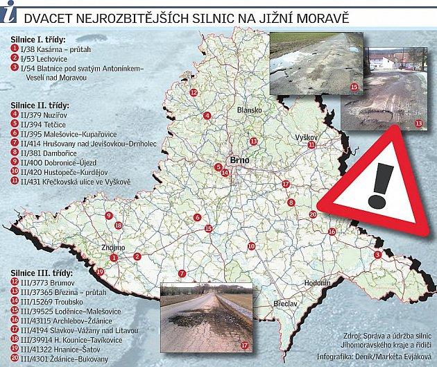 Dvacet nejrozbitějších silnic na jižní Moravě.