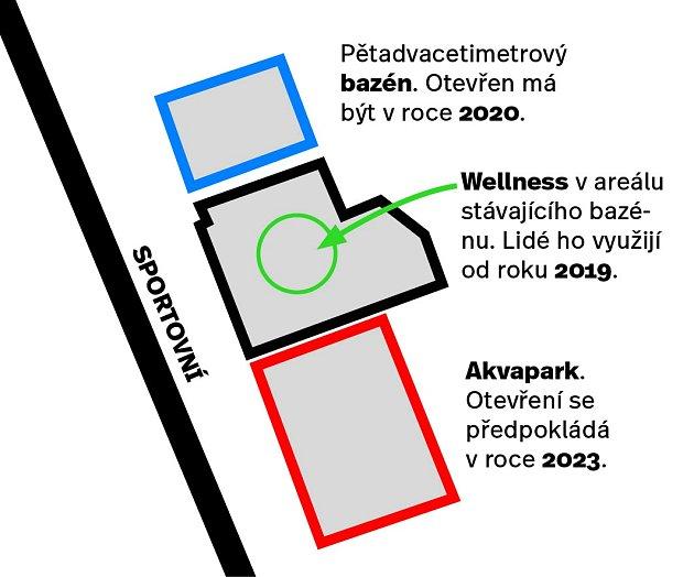 Schéma rozložení plavecého bazénu, wellness a akvaparku.