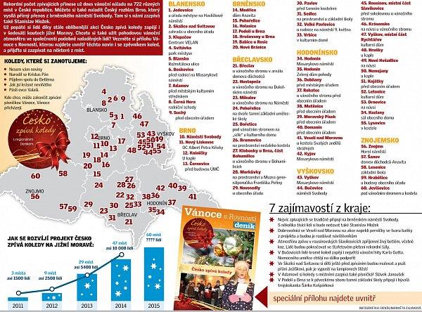 Česko zpívá koledy sregionálním Deníkem 2016.Místa na jižní Moravě.