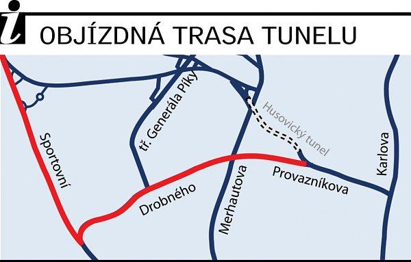 Objízdná trasa Husovického tunelu.