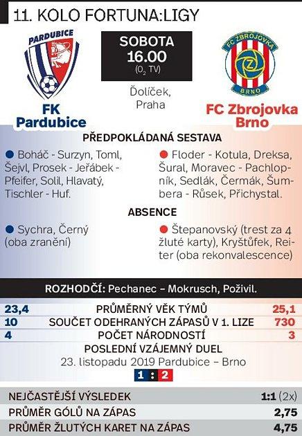 11. kolo FORTUNA:LIGY: Pardubice - Zbrojovka Brno.