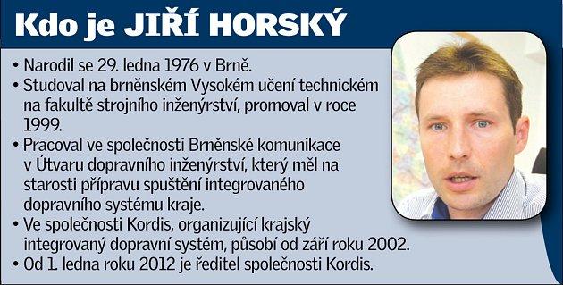 Ředitel Kordisu Jiří Horský.