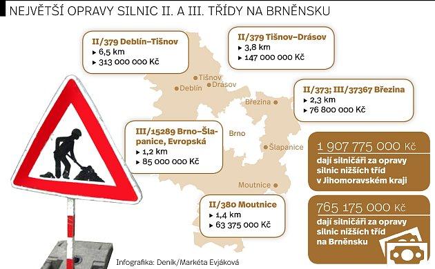 Opravy silnic na Brněnsku.