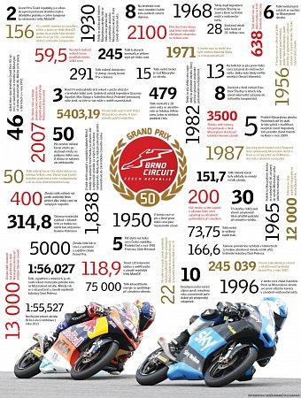 Padesáté výročí Grand Prix.