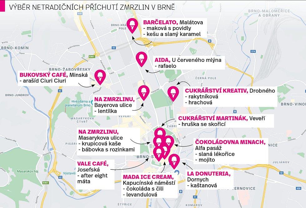 Výběr netradičních příchutí zmrzlin v Brně.