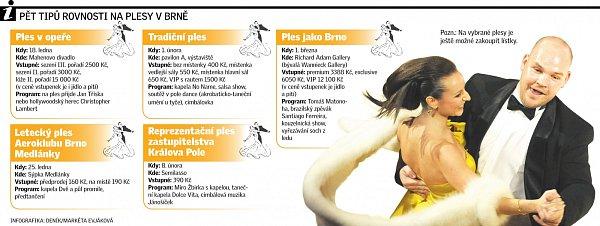 Pět tipů Rovnosti na plesy vBrně.