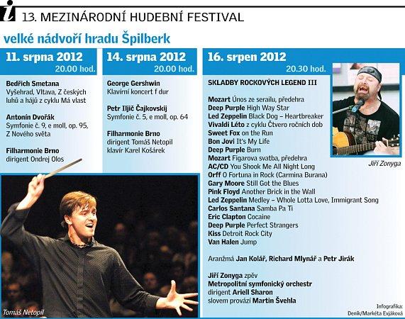13. ročník Mezinárodního hudebního festivalu Špilberk.
