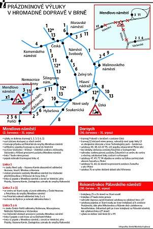 Prázdninové výluky hromadné dopravy vBrně.