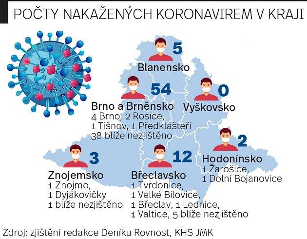 Mapa nákazy vJihomoravském kraji.