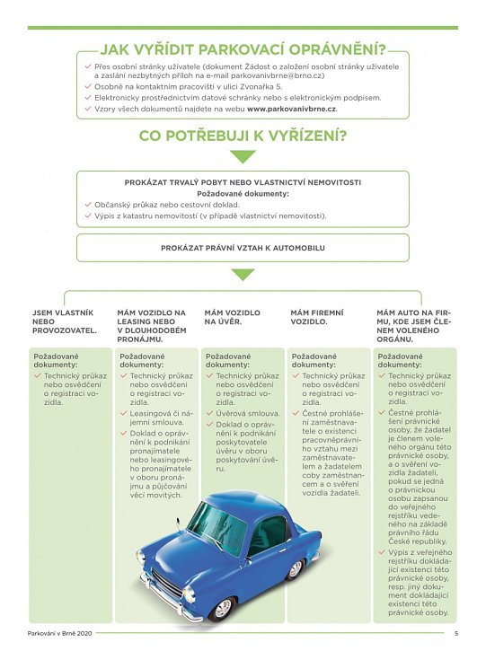Informace k fungování rezidentního parkování v Brně.