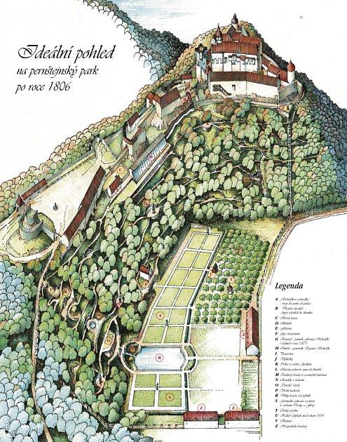 Návrat v čase do devatenáctého století již zanedlouho čeká na návštěvníky hradu Pernštejn u městyse Nedvědice na Brněnsku. Hrad lidem nabídne další lákadlo, opravené unikátní barokní zahrady.