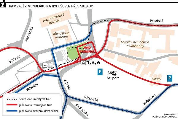 Náčrt navrhovaných dopravních změn na Mendlově náměstí vBrně.