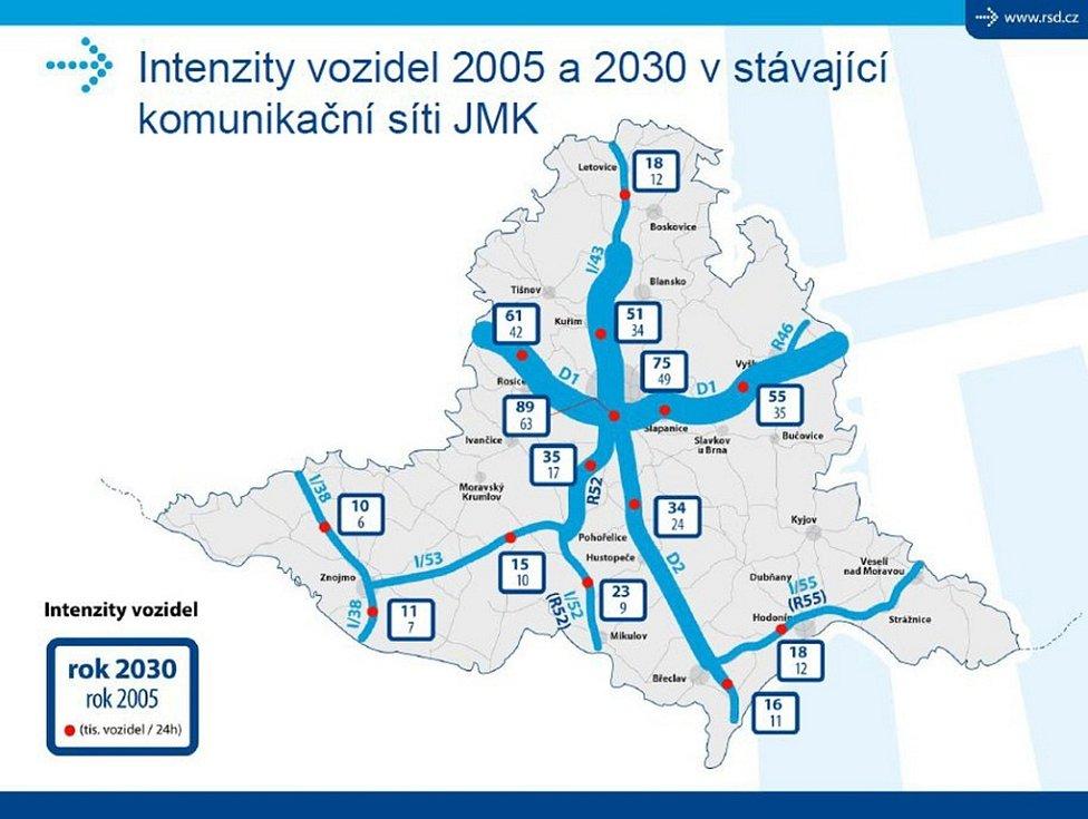 BEZE ZMĚNY. V případě, že by dopravní situace zůstala stejná jako nyní, tak by v roce 2030 městem projíždělo až devadesát tisíc aut denně.