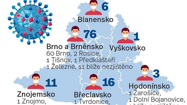 Mapa počtů nakažených koronavirem na jižní Moravě, údaje platné ke čtvrteční šesté hodině večer.