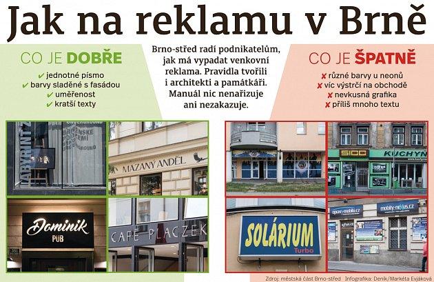 Jak na reklamu vBrně. Infografika.
