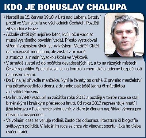 Brněnský poslanec za hnutí ANO Bohuslav Chalupa.