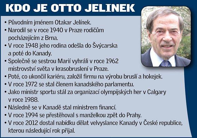 Velvyslanec Kanady vČeské republice Otto Jelinek se proslavil jako krasobruslařský mistr světa a politik. Jeho rodiče pocházeli zBrna, do města se proto rád vrací.