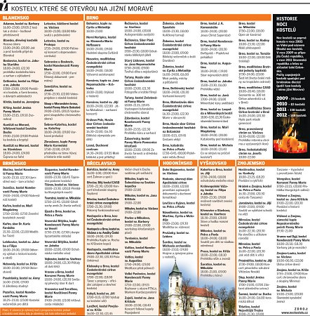 Kostely, které otevřou na jižní Moravě.