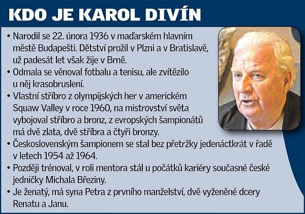 Krasobruslař Karol Divín.