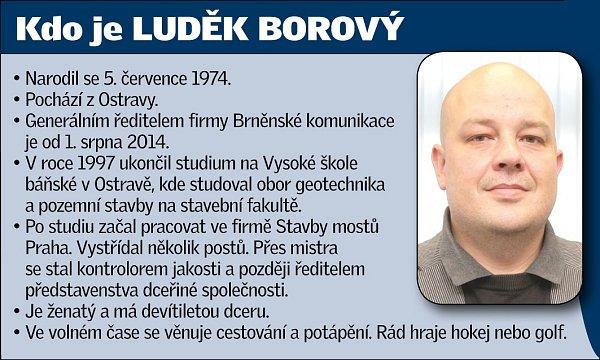 Luděk Borový.