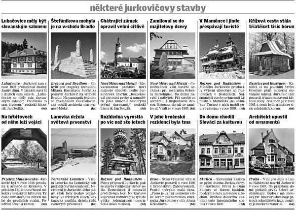 Některé Jurkovičovy stavby.