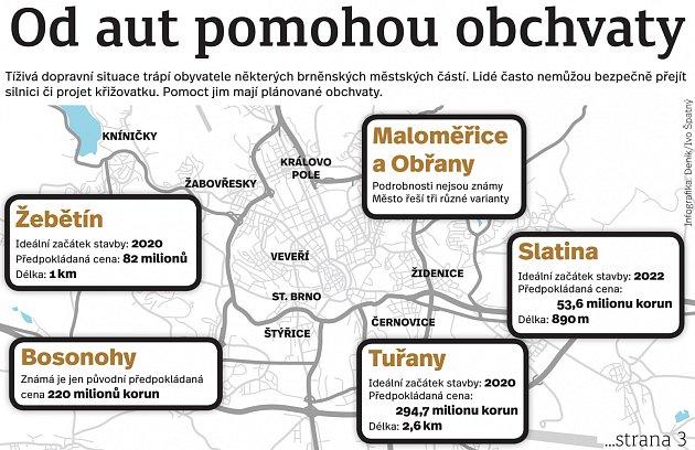 Plánované obchvaty vMČ Brna.