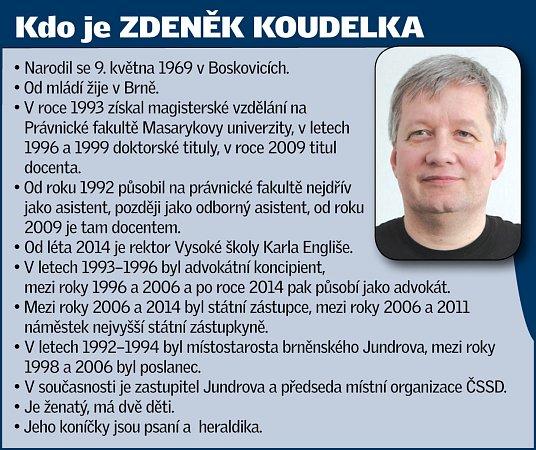 Brněnský advokát a politik Zdeněk Koudelka.