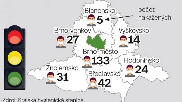 Případy koronavirové nákazy na jižní Moravě.