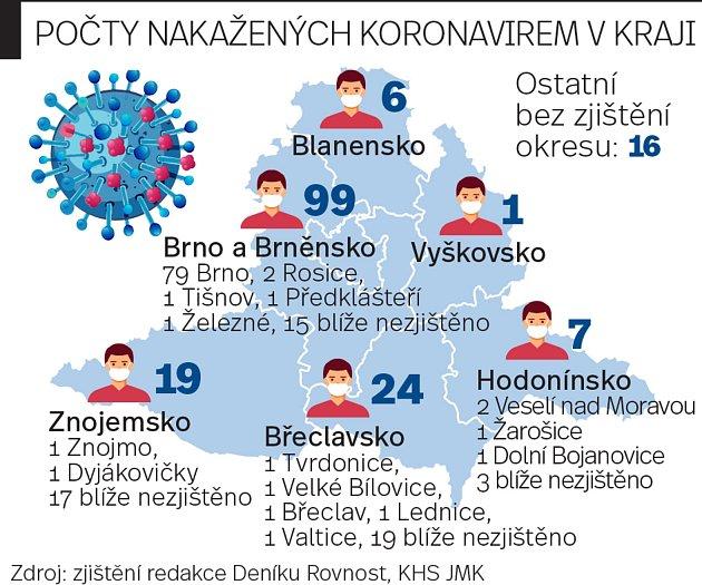 Mapa počtů nakažených koronavirem vkraji, údaje platné knedělní půl jedenácté večer.