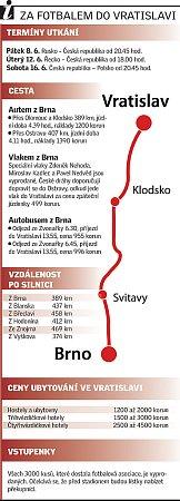 Za fotbalem do Vratislavi.