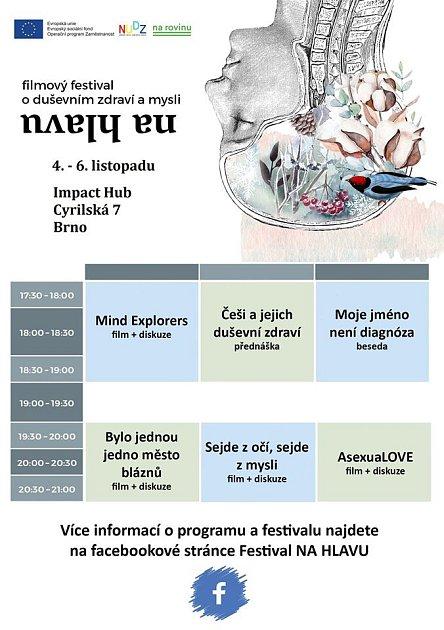 Festival Na hlavu se uskuteční vBrně.