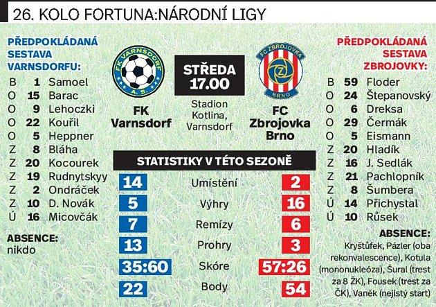 26. kolo F:NL: FK Varnsdorf - FC Zbrojovka Brno