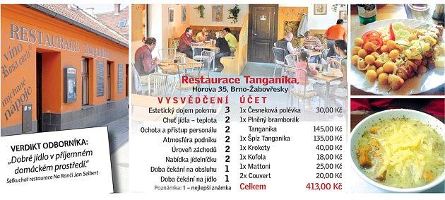 Restaurace Tanganika.