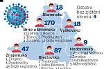 Mapa výskytu koronaviru na jižní Moravě ke 14. 4. 2020.