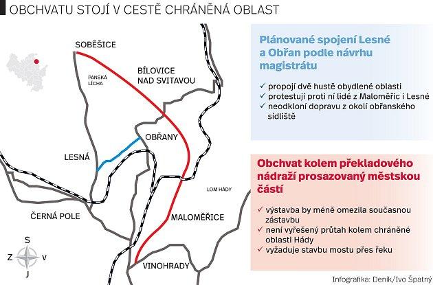 Plánované spojení Lesné a Obřan.