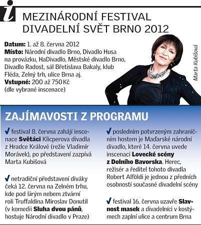 Mezinárodní festival Divadelní svět Brno 2012.