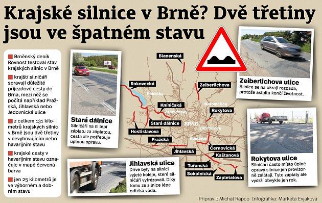 Krajské silnice vBrně