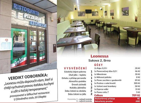 Restaurace Leonessa vBrně.