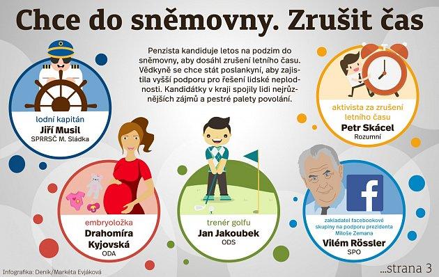 Bizarní kandidáti. Infografika.