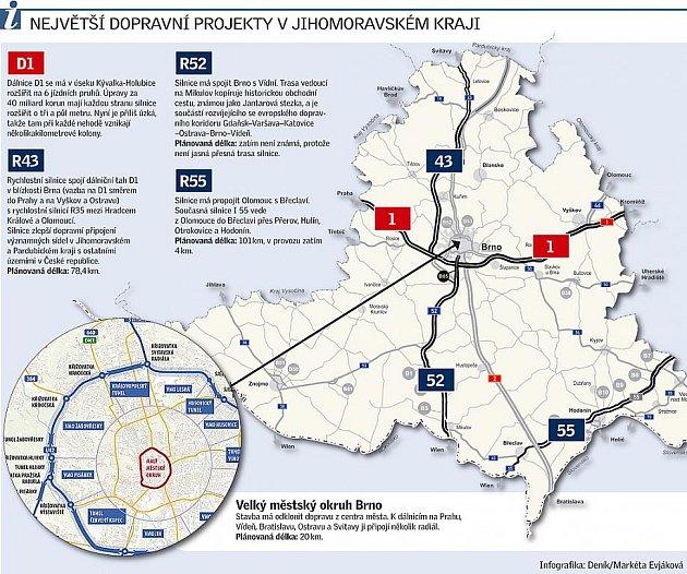 Největší dopravní projekty vJihomoravském kraji.