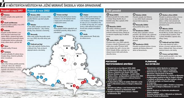Vněkterých místech na jižní Moravě škodila voda opakovaně.