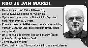 Šéf jihomoravského úřadu práce Jan Marek.