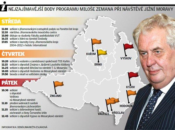 Nejzajímavější body programu Miloše Zemana při návštěvě jižní Moravy.