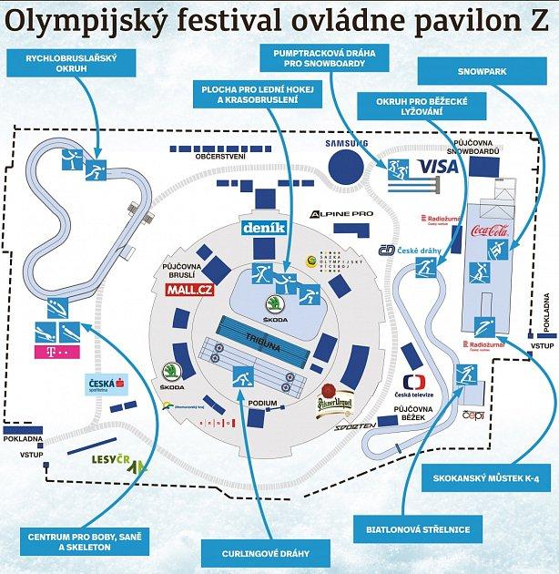 Olympijský festival vBrně.
