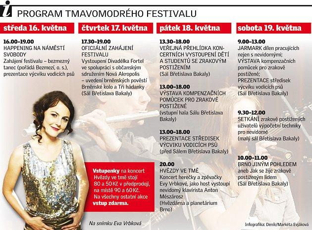Festival Tmavomodrý svět