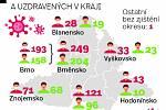 Mapa nakažených v Jihomoravském kraji.