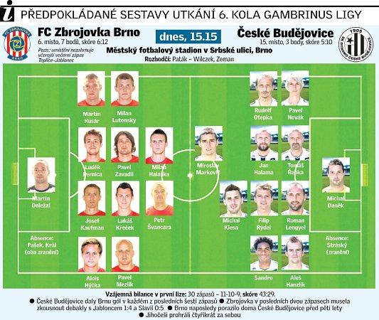 Zbrojovka Brno vs. České Budějovice.